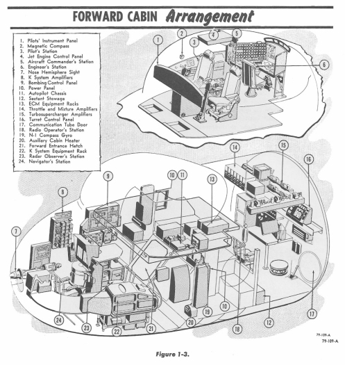 B-36 Forward Cabin layout and detail, note two levels within the cabin.